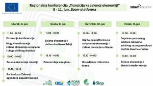 """Regionalna Konferencija """"Tranzicija ka zelenoj ekonomiji"""""""